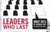SS.16.Leaders Who Last.Lg
